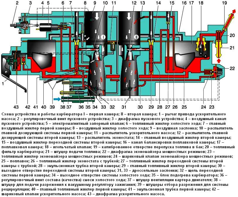 Схема Солекс 21073