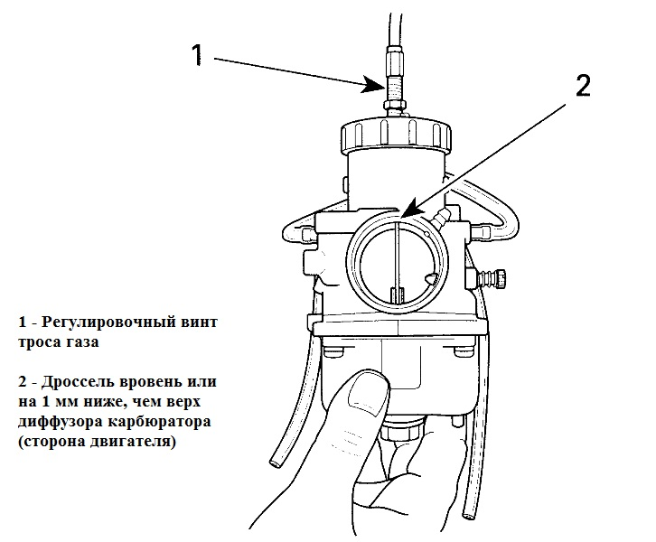 Регулировка троса газа карбюратора Микуни