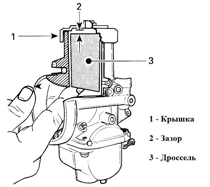 Проверка зазора между дросселем и крышкой карбюратора Микуни