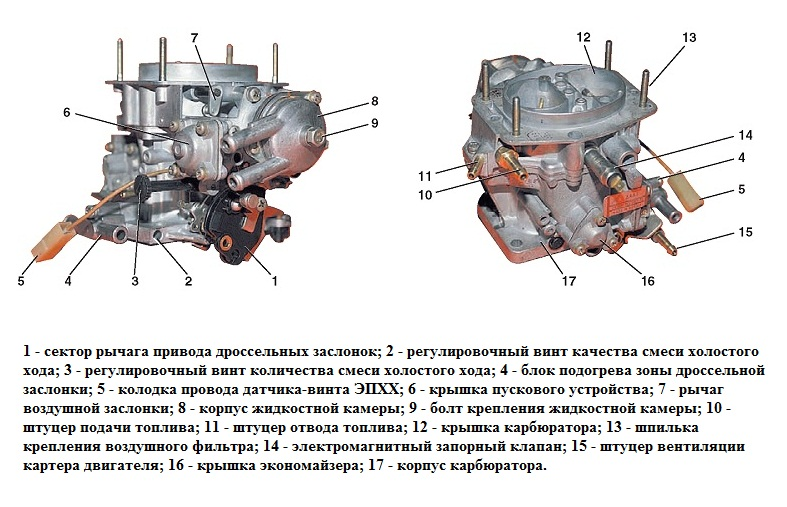 Карбюратора ВАЗ 2110