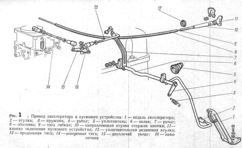 Привод акселератора ВАЗ 2106