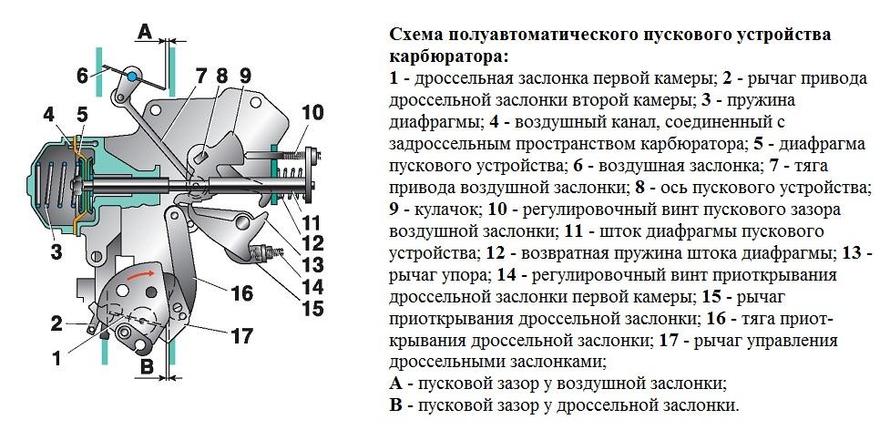 Схема пускового устройства ВАЗ 2110