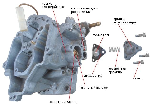 Экономайзер карбюратора ВАЗ 2110