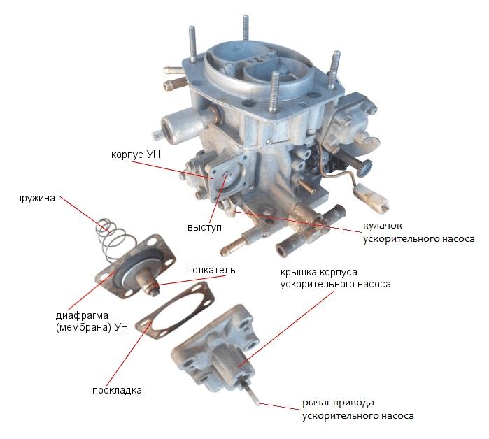 Ускорительный насос ВАЗ 2110