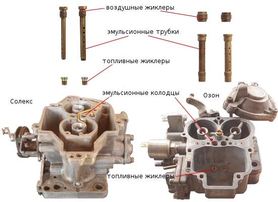 Жиклеры ГДС ВАЗ 2107
