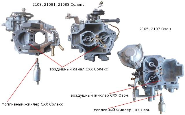 Система ХХ карбюратор ВАЗ 2107
