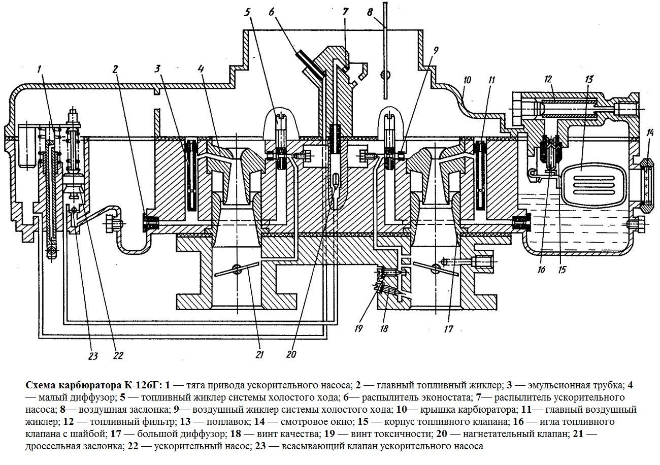 Схема карбюратора к 126