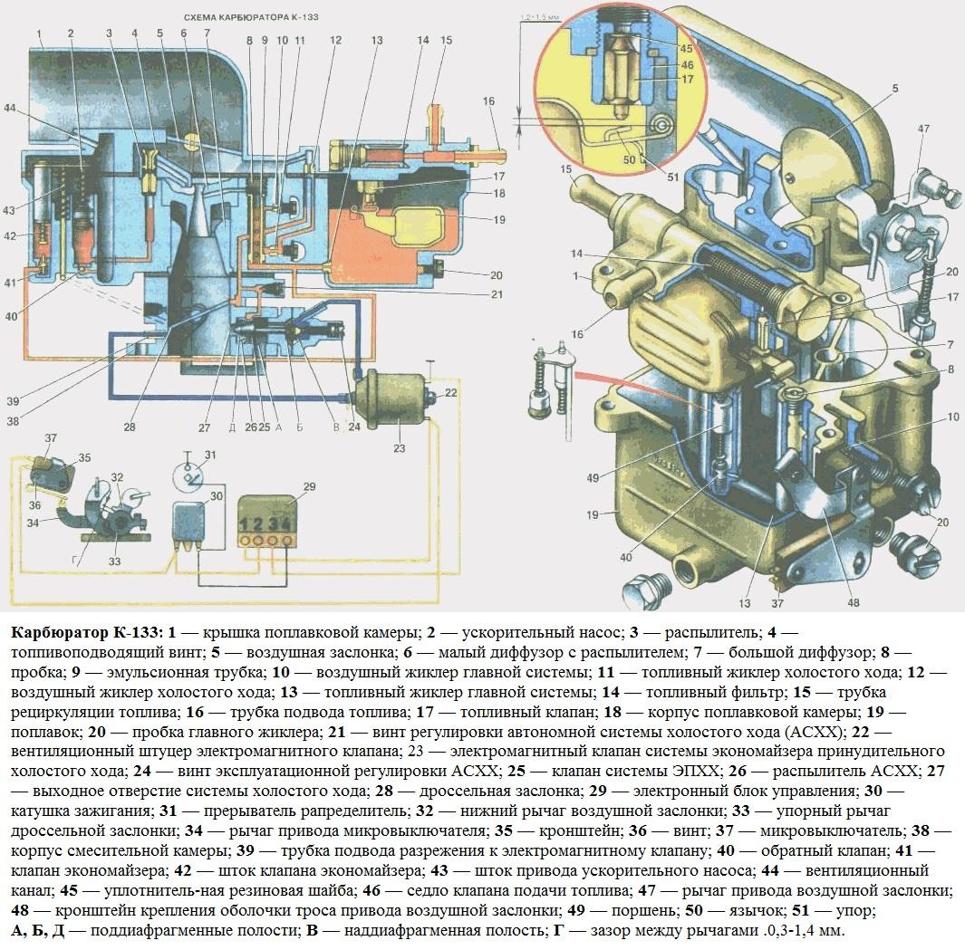 Устройство карбюратора К-133