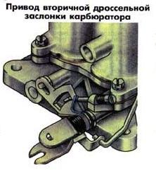 Привод дроссельой заслонки второй камеры к126