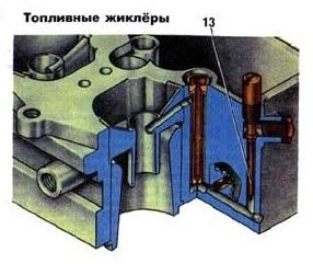 Топливные жиклеры карбюратора к126